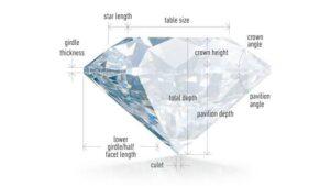 diamond-facets-picture